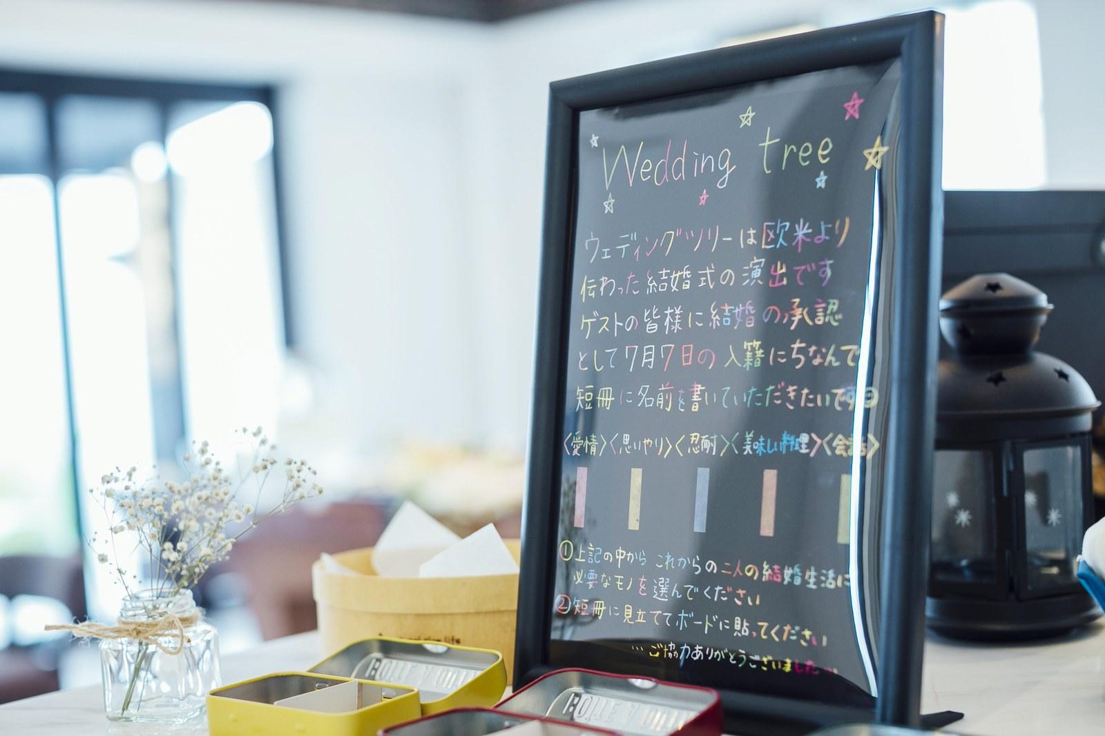 香川県の結婚式場シェルエメール&アイスタイルの結婚証明書